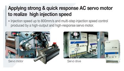 Blogs   Injection Molding Machines and Auxiliaries   Hirate